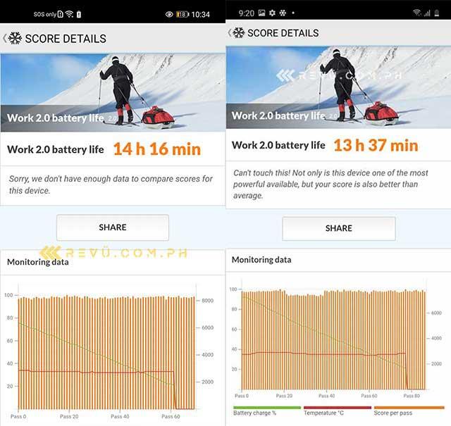 Huawei Nova 7 SE 5G vs Samsung Galaxy A71 battery life rundown test results comparison by Revu Philippines