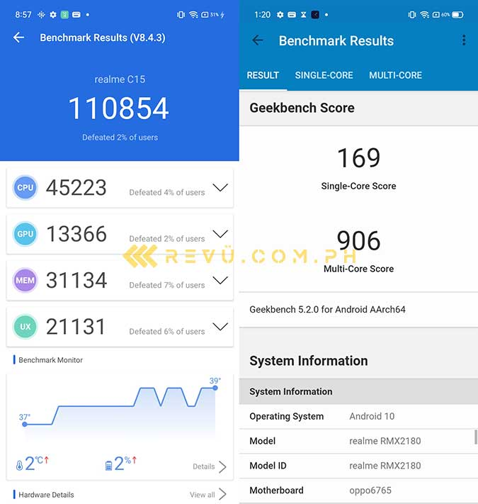 Realme Antutu and Geekbench benchmark scores by Revu Philippines