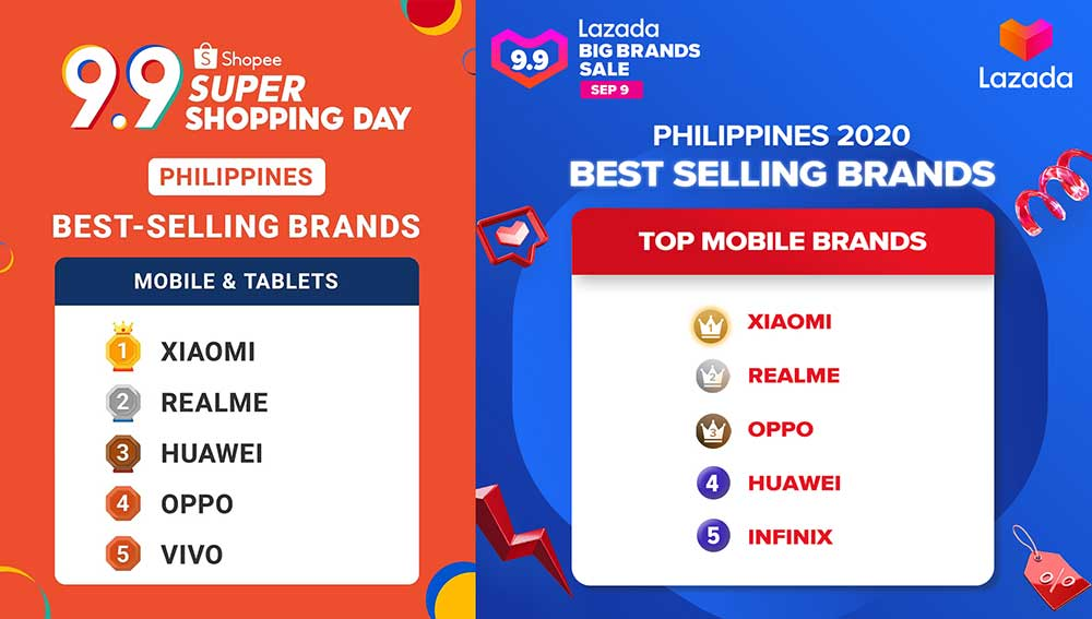 Bestselling phone and tablet brands at Shopee's and Lazada's respective September 9 or 9-9 sale events via Revu Philippines