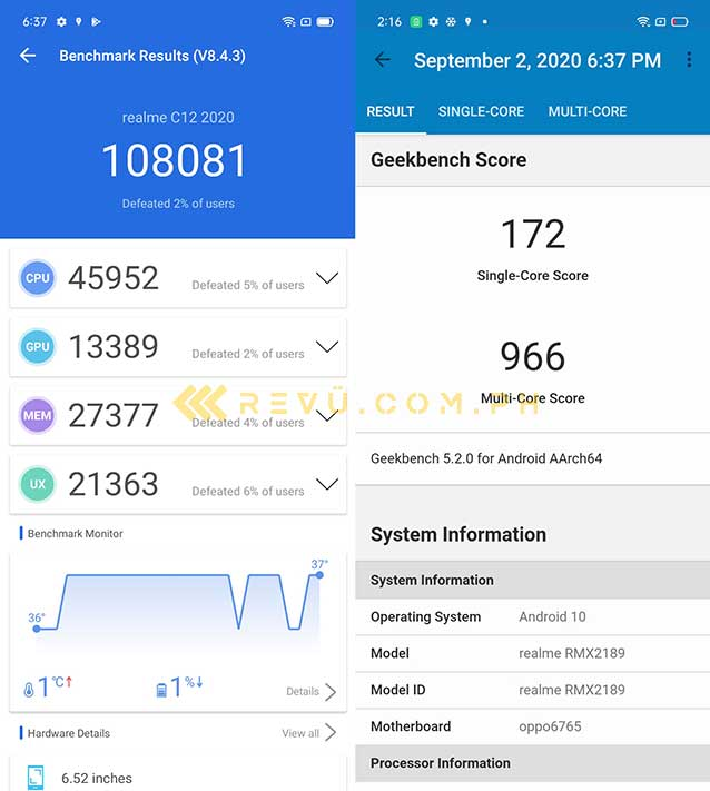Realme C12 Antutu and Geekbench benchmark scores by Revu Philippines