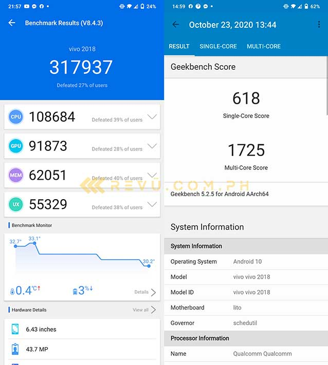 Vivo V20 Pro's Antutu and Geekbench benchmark scores by Revu Philippines