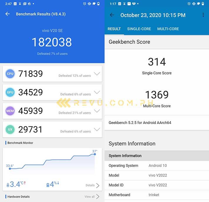 Vivo V20 SE Antutu and Geekbench benchmark scores by Revu Philippines
