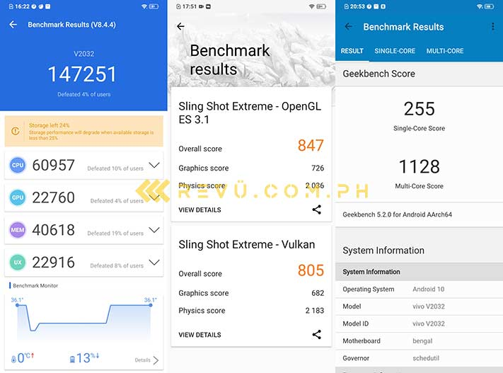 Vivo Y20i Antutu, 3D Mark, and Geekbench benchmark scores via Revu Philippines