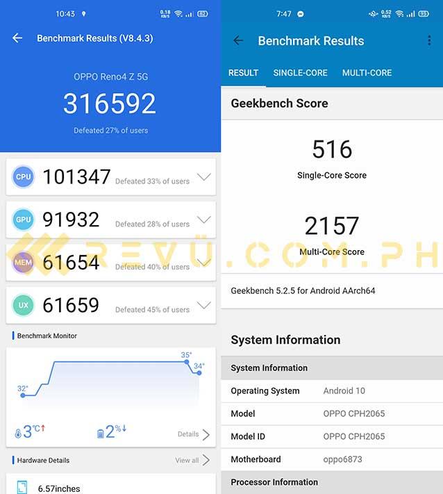 OPPO Reno 4 Z 5G Antutu and Geekbench benchmark scores via Revu Philippines