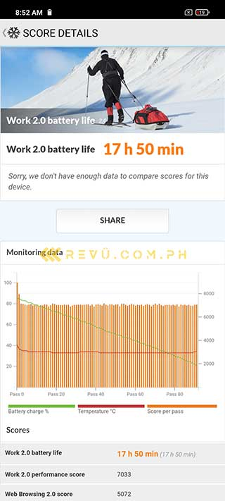 POCO X3 NFC battery life test result via Revu Philippines