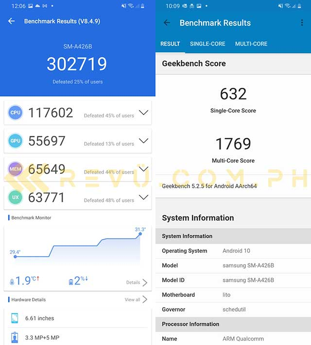 Samsung Galaxy A42 5G Antutu and Geekbench benchmark scores by Revu Philippines
