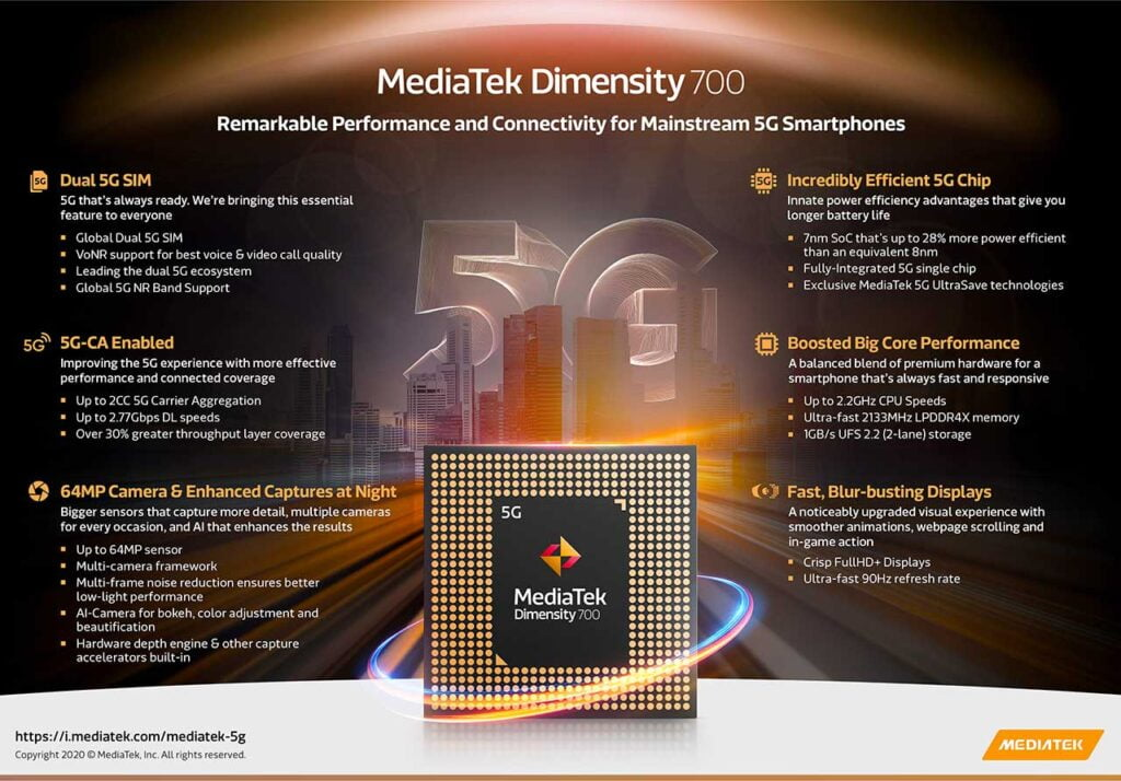 MediaTek Dimensity 700 5G chip for the masses: An infographic via Revu Philippines