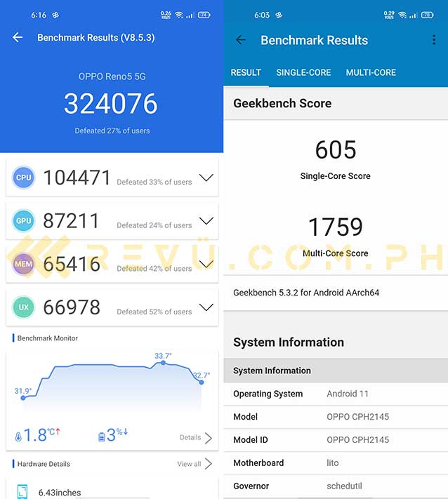 OPPO Reno 5 5G Antutu and Geekbench benchmark scores by Revu Philippines