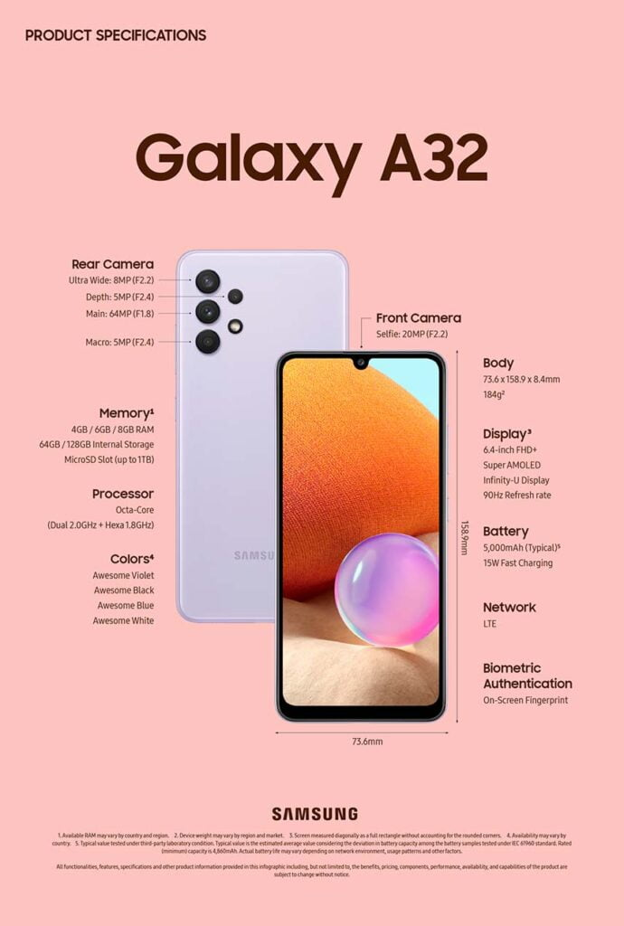 Samsung Galaxy A32 4G specs via Revu Philippines