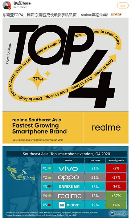 Top 5 smartphone brands in Southeast Asia in Q4 2020 by Canalys via Revu Philippines