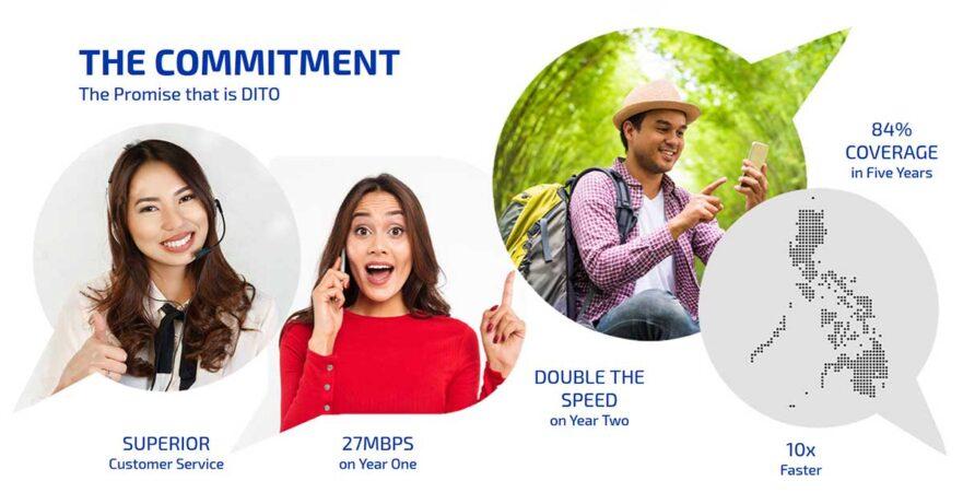 DITO Telecommunity offers via Revu Philippines