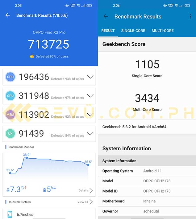 OPPO Find X3 Pro's Antutu and Geekbench benchmark scores in review by Revu Philippines