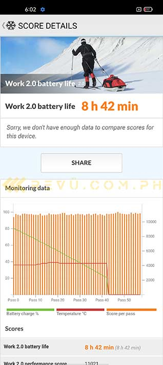 OPPO Find X3 Pro battery-life test result PCMark in review by Revu Philippines