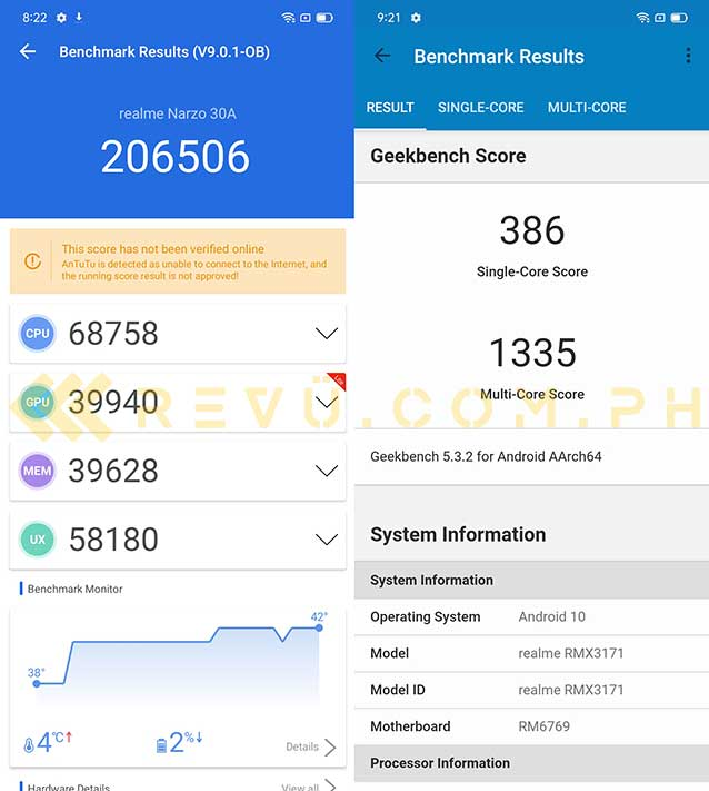 Realme Narzo 30A Antutu and Geekbench benchmark scores by Revu Philippines