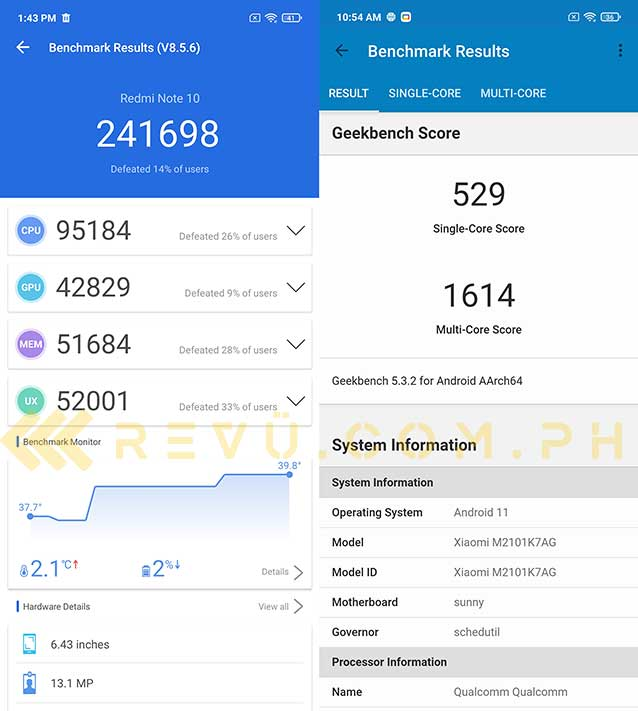 Redmi Note 10 Antutu and Geekbench benchmark scores in performance review by Revu Philippines