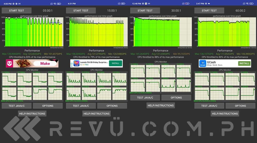 Redmi Note 10 CPU Throttling Test results: 5, 15. 30, and 60 minutes in performance review via Revu Philippines