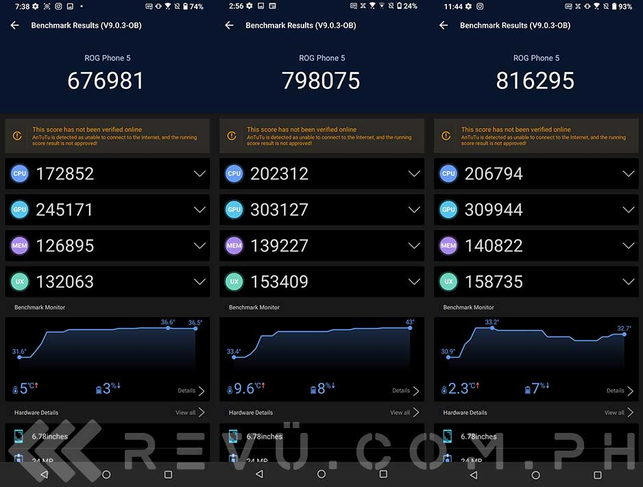 ASUS ROG Phone 5 Classic Antutu benchmark scores: Normal, X Mode on, and X Mode Plus on with cooling fan