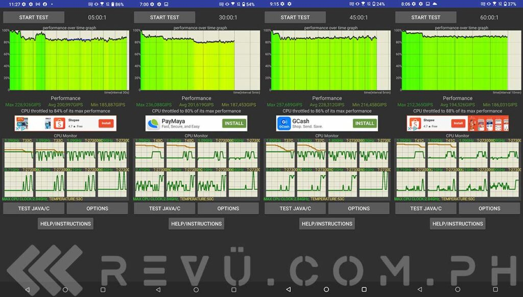 ASUS ROG Phone 5 Classic CPU Throttling Test results in review by Revu Philippines