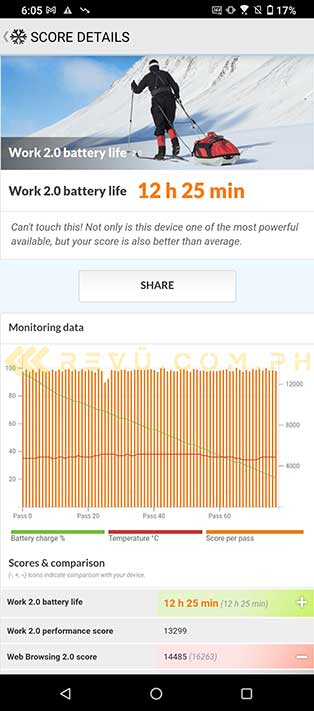 ASUS ROG Phone 5 Classic PCMark battery life test result in review by Revu Philippines