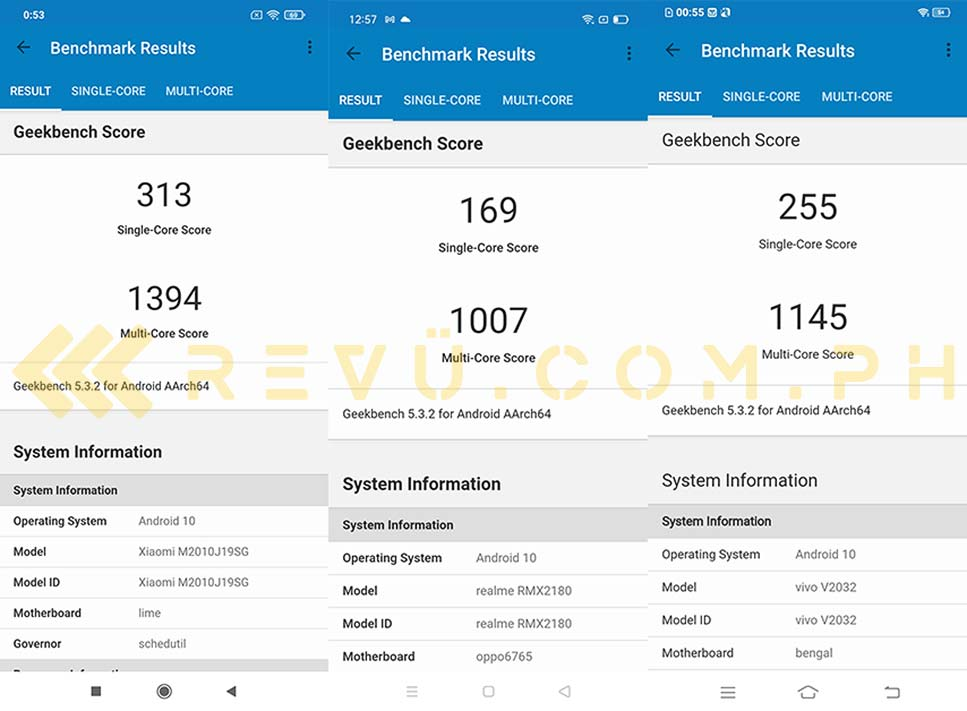 Redmi 9T vs Realme C15 vs Vivo Y20i Geekbench benchmark scores comparison by Revu Philippines