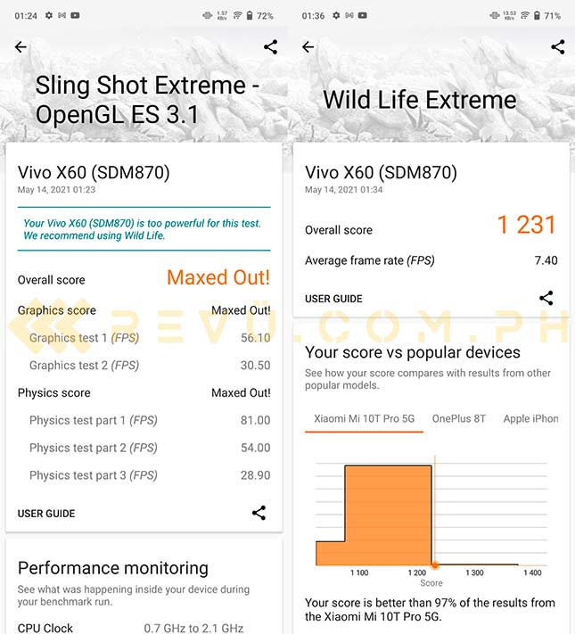 Vivo X60 5G Sling Shot Extreme and Wild Life Extreme benchmark test results in review by Revu Philippines