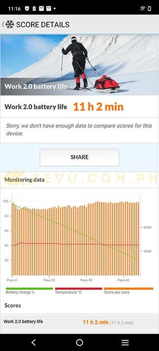 Vivo X60 5G battery test result in PCMark via Revu Philippines