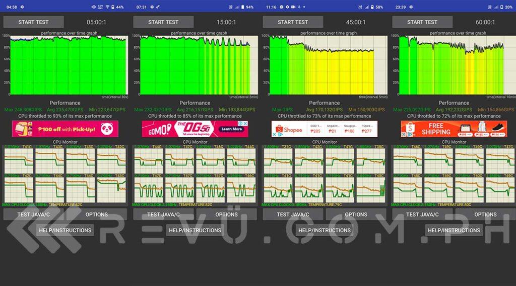 Vivo X60 CPU Throttling Test results via Revu Philippines