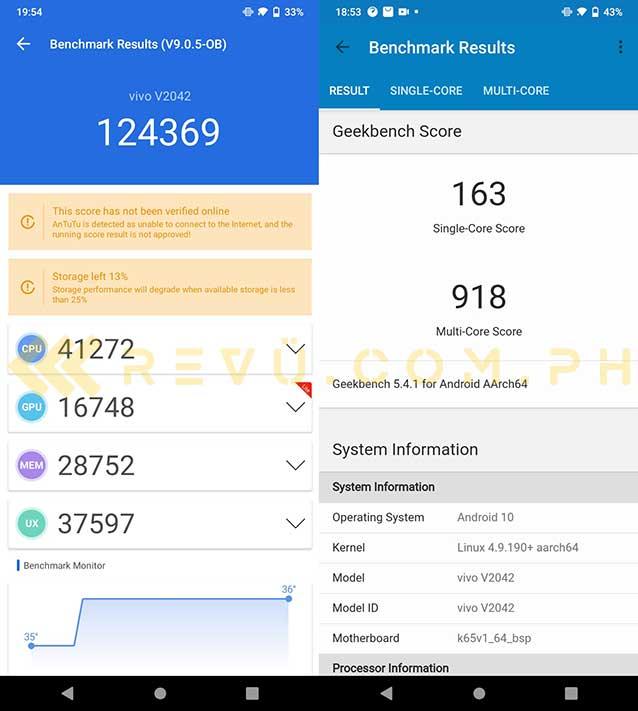 Vivo Y12s Antutu and Geekbench benchmark scores via Revu Philippines