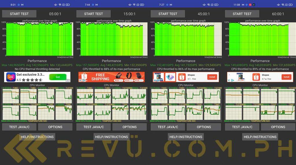 OPPO A74 5G CPU Throttling Test results via Revu Philippines