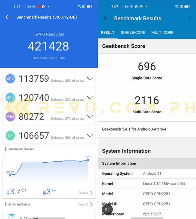 OPPO Reno6 5G Antutu and Geekbench benchmark scores by Revu Philippines