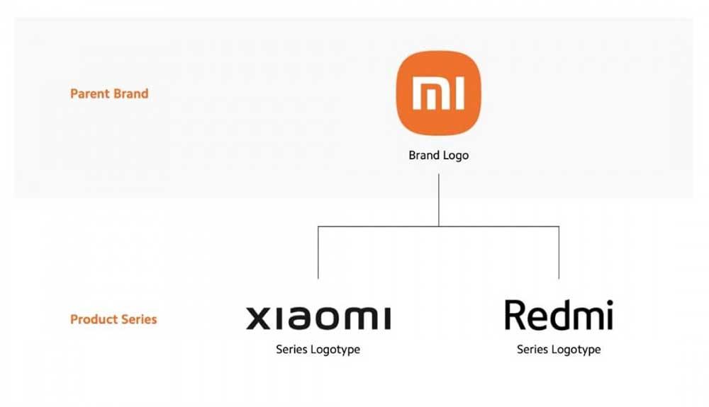 Xiaomi drops Mi and simplifies product branding via Revu Philippines